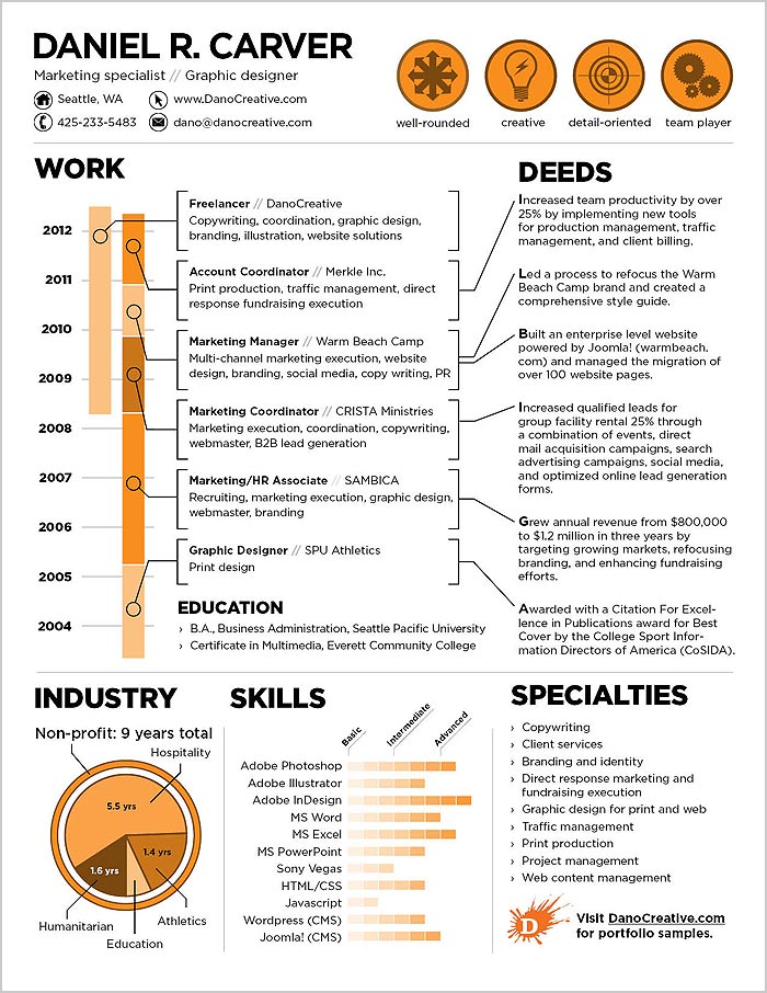 My visually creative resume | DanoCreative – The personal ...